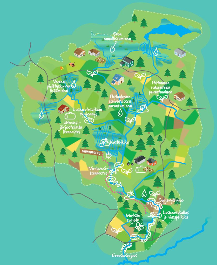 piirretty kartta valuma-alueen kunnostustoimista